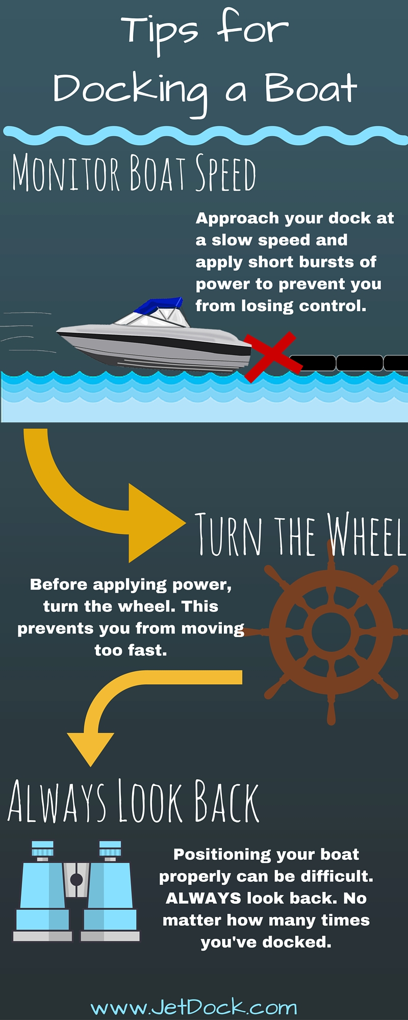 Tips on how to dock a boat from JetDock.com