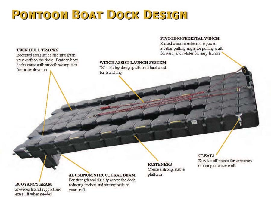 Multi-hull boat lift's schematic diagram