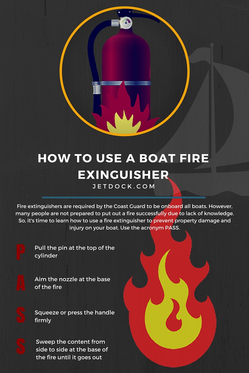 how to use a boat fire extinguisher from jetdock